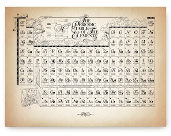 Ancient Style Whimsical Periodic Table of The Chemical Elements Poster, print, wall decor 12 x 16 in, 20 x 28 in