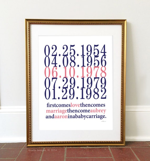 personalized Wedding Gift, Subway Art, Custom Dates print, Love and ...