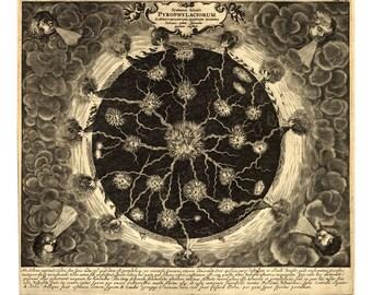 Kircher's Subterranean Fires - Vintage Geology Art Print - Antique Geological Map Poster - Gift for Teacher Geologist - Science Art