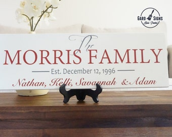 Family Established Wood Sign Hand Painted Custom Plaque with Personalized Wedding or Anniversary Date 22x7