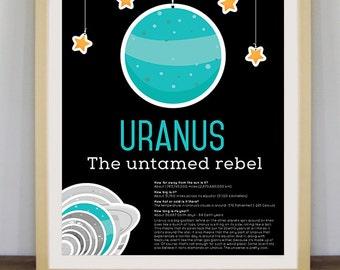 Uranus poster, infographic, planets, science art, educational poster, kids room decor