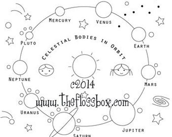 The Planets Embroidery Pattern