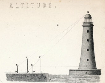 1880s Antique Engraving on Altitude