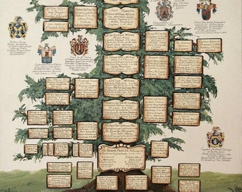 Oversize custom family tree with family crest / coat of arms paintings