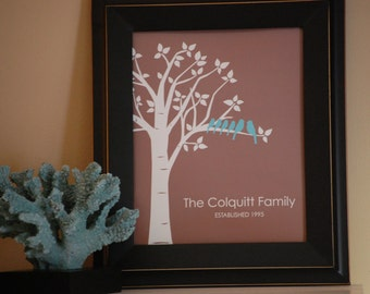 "Personalized Family Tree Print Gift for Mom Mother's Day Gift Personalized Custom Love Birds Family Tree - 8""x10"" (TealBlue/Ivory/DarkTan)"