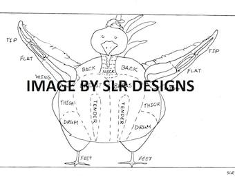 Chicken diagram | Etsy