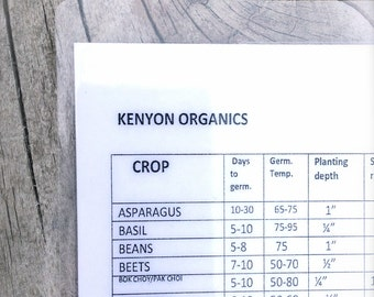 TEXAS Seed Starting Chart for Spring and Fall Planting EXCLUSIVE OFFER