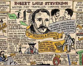Great Scots: Robert Louis Stevenson - Postcard A6 (small)