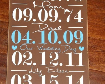 Important Date Wood Sign/What a Difference a Day Makes Wood Sign