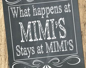 What Happens at Mimis Stays at Mimis INSTANT DOWNLOAD-What Happens at Mimis-Chalkboard-Happens at Mimis-Typography-MimiPrint