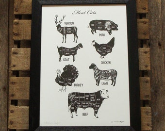 Framed Meat Cuts Kitchen Print