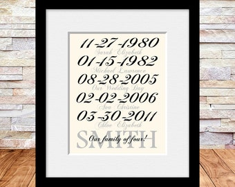 Memorable Family Dates, Special Dates Print, Important Family Dates Print, Chirstmas Gift, Anniversary Gift, Our Family of Four