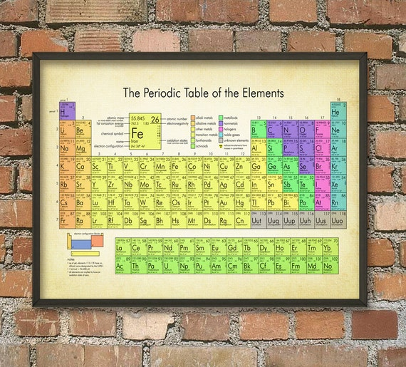 periodic table of elements wall art poster 3 by quantumprints. Black Bedroom Furniture Sets. Home Design Ideas