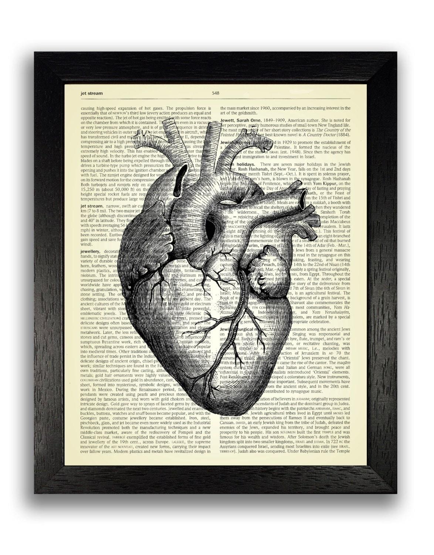 Black Heart Anatomy Poster Art Gothic Wall Decor Dark Goth