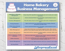 Cake Decorating Home Bakery Business Management Software + Pricing Calculator | Microsoft Excel Spreadsheet | Multiple Currencies | Mac + PC