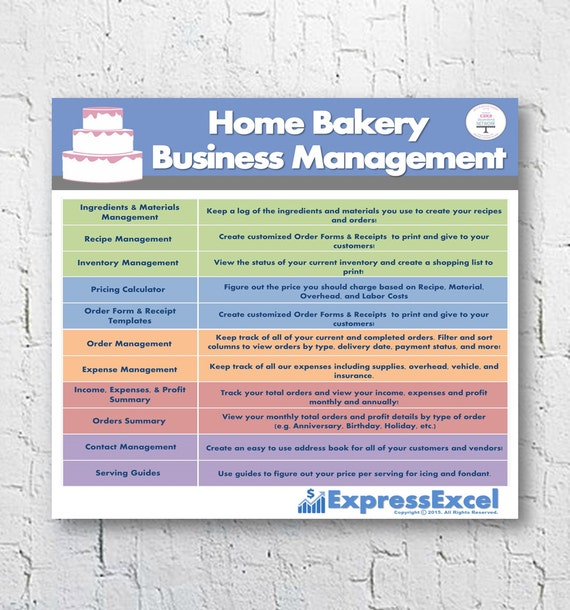 Cake decorating home bakery business management software for Home decor business plan