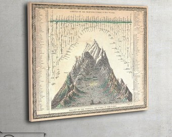 Vintage Map of Rivers and Mountains by Samuel Augustus Mitchell - LARGE Canvas Print, 24'' x 30'' - Ready To Hang, 093