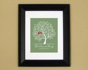 Personalized Family Established Sign - 20th 30th 40th 50th Wedding Anniversary Gift for Parents - Bird Family in Tree - 8x10 or 11x14 Print