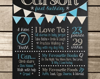 Items similar to 1st birthday canvas 1st birthday board for First birthday board template