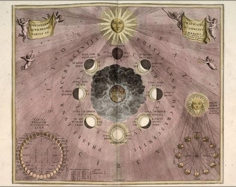 24x36 Poster; Map Of Earth Centered Solar System 1708