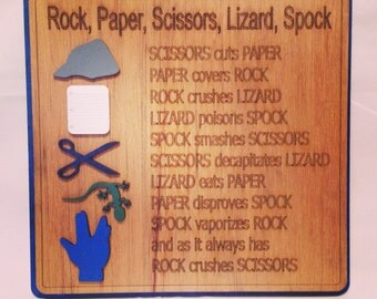 Big Bang Theory Rock, Paper, Scissors, Lizard, Spock Wall Art