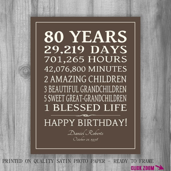 80th BIRTHDAY GIFT Sign Print Personalized Art Mom Dad Grandma