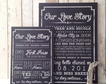 Personalised Chalk Board - Your Love Story - Printed on Thick Wood - Wall Art - Wedding Gift -