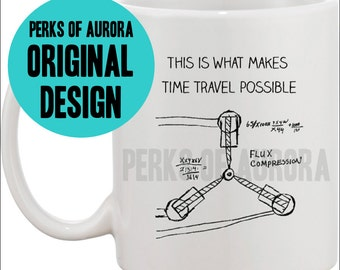 Back to the Future- Flux Capacitor coffee mug