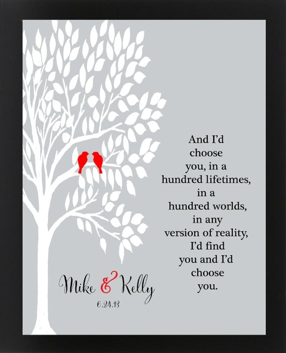 Anniversary Gift for Husband-Personalized Wedding gift-Long Distance ...