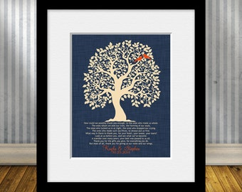 Roots and Wings Parent's Poem, Thank You Poem for Parents, Wedding Tree Print, Gift for Bride's Parents, Gift for Groom's Parents