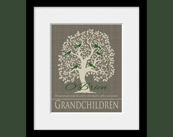 Customized Grandchildren Tree, Grandparents Christmas Gift, FAMILY TREE PRINT, Personalized Family Tree Print, Special Occasion Gift