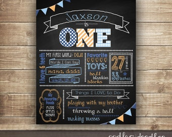 1st Birthday Chalkboard Poster, First Birthday Milestones Poster, Boys, Personalized Chalkboard Sign, Printable File or Printed