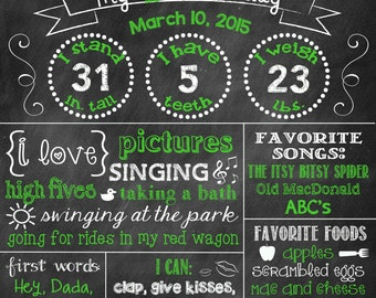 St Patricks Day First Birthday Chalkboard First Birthday Poster Shamrock