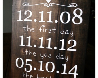 The First Day - The Yes Day - The Best Day Special Dates Sign