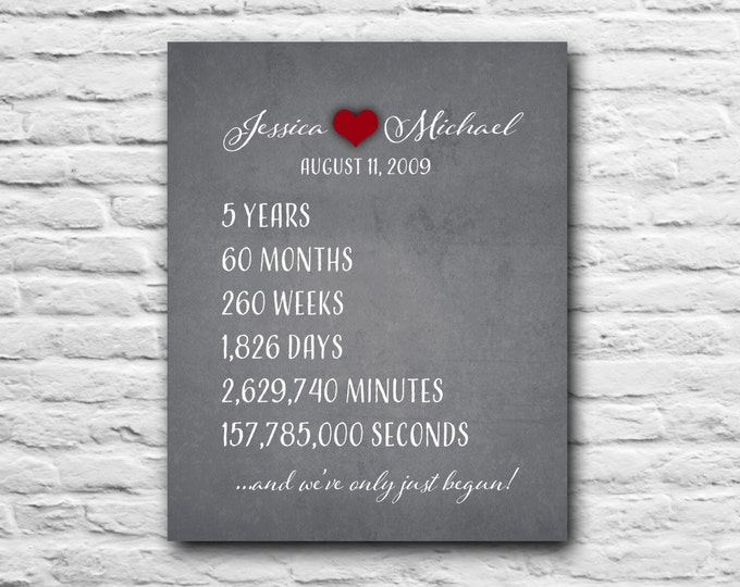 Valentine's Day Gift for Wife for Husband Gift Personalized Anniversary Print Wedding Dates Gift for Boyfriend Our Time together Print