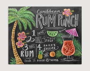 Chalkboard Art Kitchen Chalkboard Art Dining Room By LilyandVal