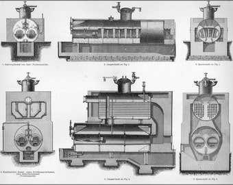 24x36 Poster; Steam Engine Technology, Steam Boilers 1894 In German