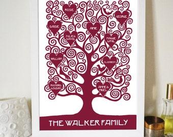 Personalised Family Tree Print Inspired By Gustav Klimt