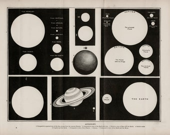 1896 Antique print,  ASTRONOMY chart. Comparative sizes of the sun, the earth, the moon and the planets