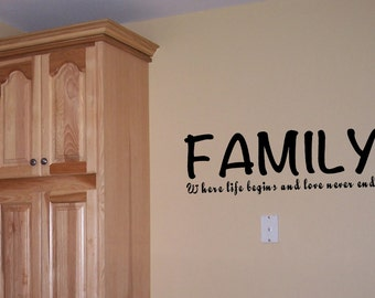 Family Wall Art -Where Life begins and Love never ends
