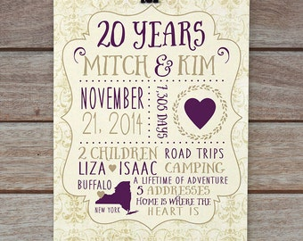 Best Gift For Parents 20th Wedding Anniversary : Unique 20th anniversary related items Etsy