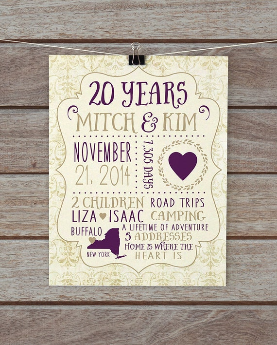 20 Year Anniversary Anniversary Present Custom Gift For