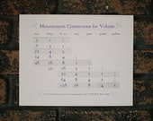 Kitchen & Baking Measurement Conversions for Volume Hand Letterpressed Poster