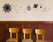 Solar System - Wall Decal Custom Vinyl Art Stickers