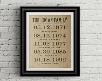 Important Date art, Family Dates Wall Art, Personalized important Dates, Special dates, Family Dates, Important Dates Sign
