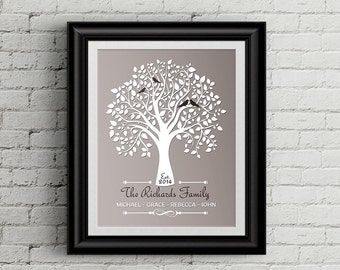 Personalized family tree print, Personalized family tree art, Family Tree Digital, Family Tree Diy, Personalized family