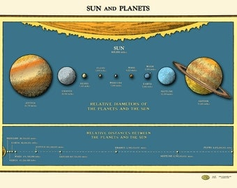 solar system scale in inches - photo #25