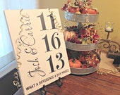 Engagement Party Decor | Wedding Decor Display | Bridal Shower Decor | Wedding Date Gift | Save the Date Sign | Home Decor