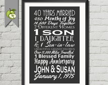 40 Wedding Anniversary Gift For Husband : 40th wedding anniversary gift, gift for wife, husband, mom, Subway art ...