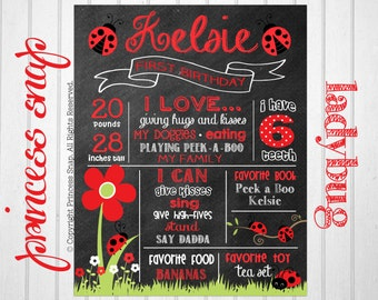 Ladybug First Birthday Chalkboard- Red Lady Bug 1st Birthday - Red and Black Ladybugs - Printable - Digital File JPG Poster